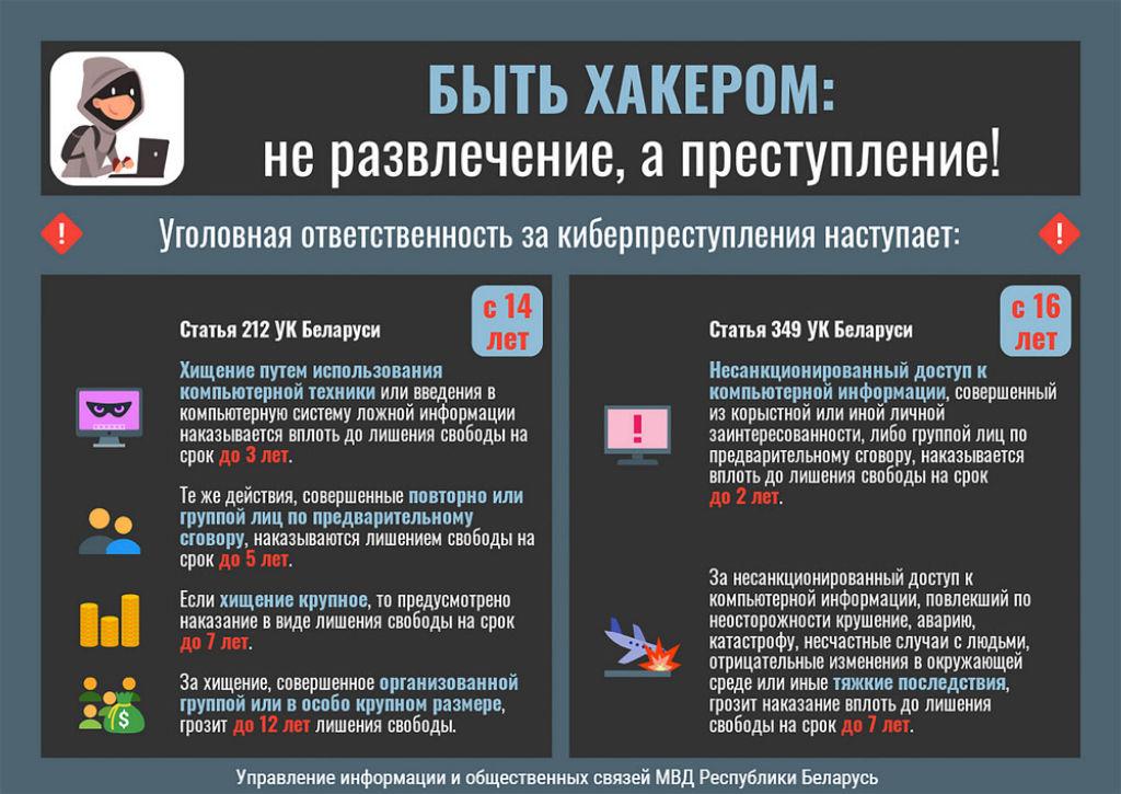 _хакером_преступление